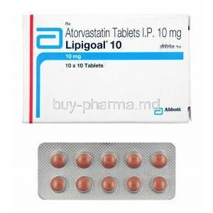 Simvotin ez 10 mg or 10mg ultra