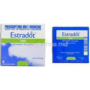 Estradot Patches