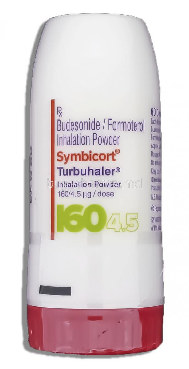 Mometasone Formoterol Brand Name