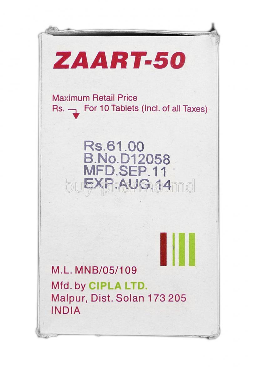 Aczone manufacturer coupon 2021