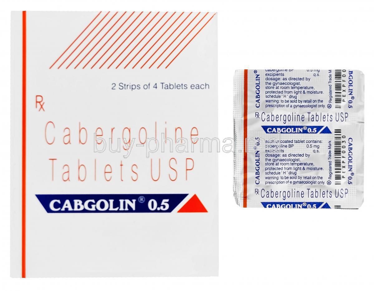 Cabgolin 0.25 mg naltrexone