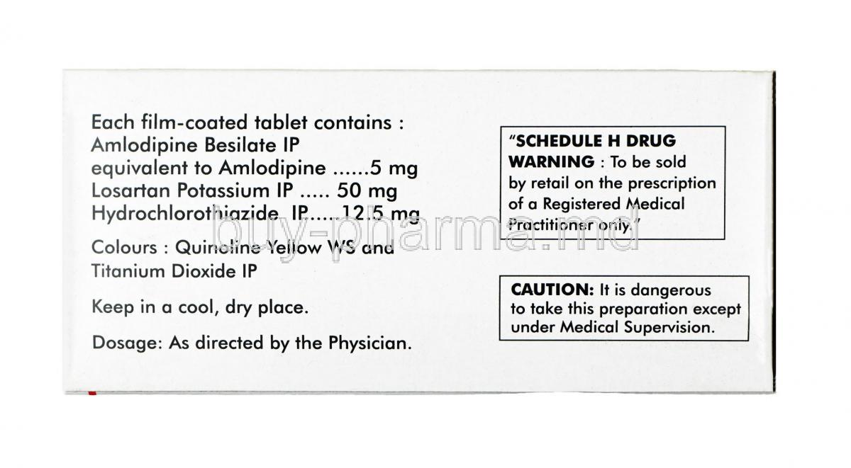 Hyzaar (Losartan Potassium-Hydrochlorothiazide): Side ...