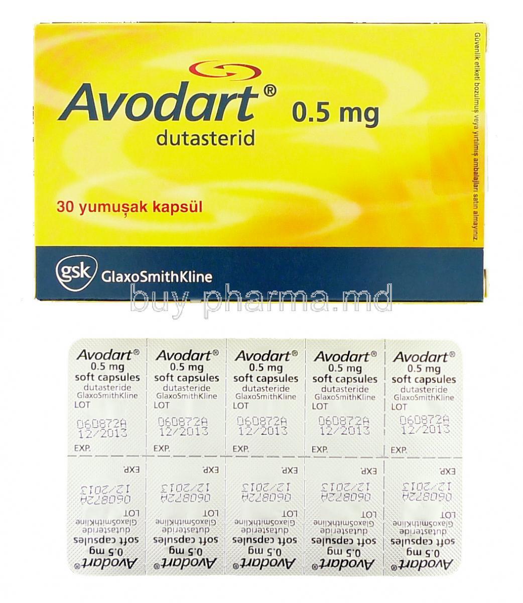 Buy Dutasteride Where Can I Buy Avodart