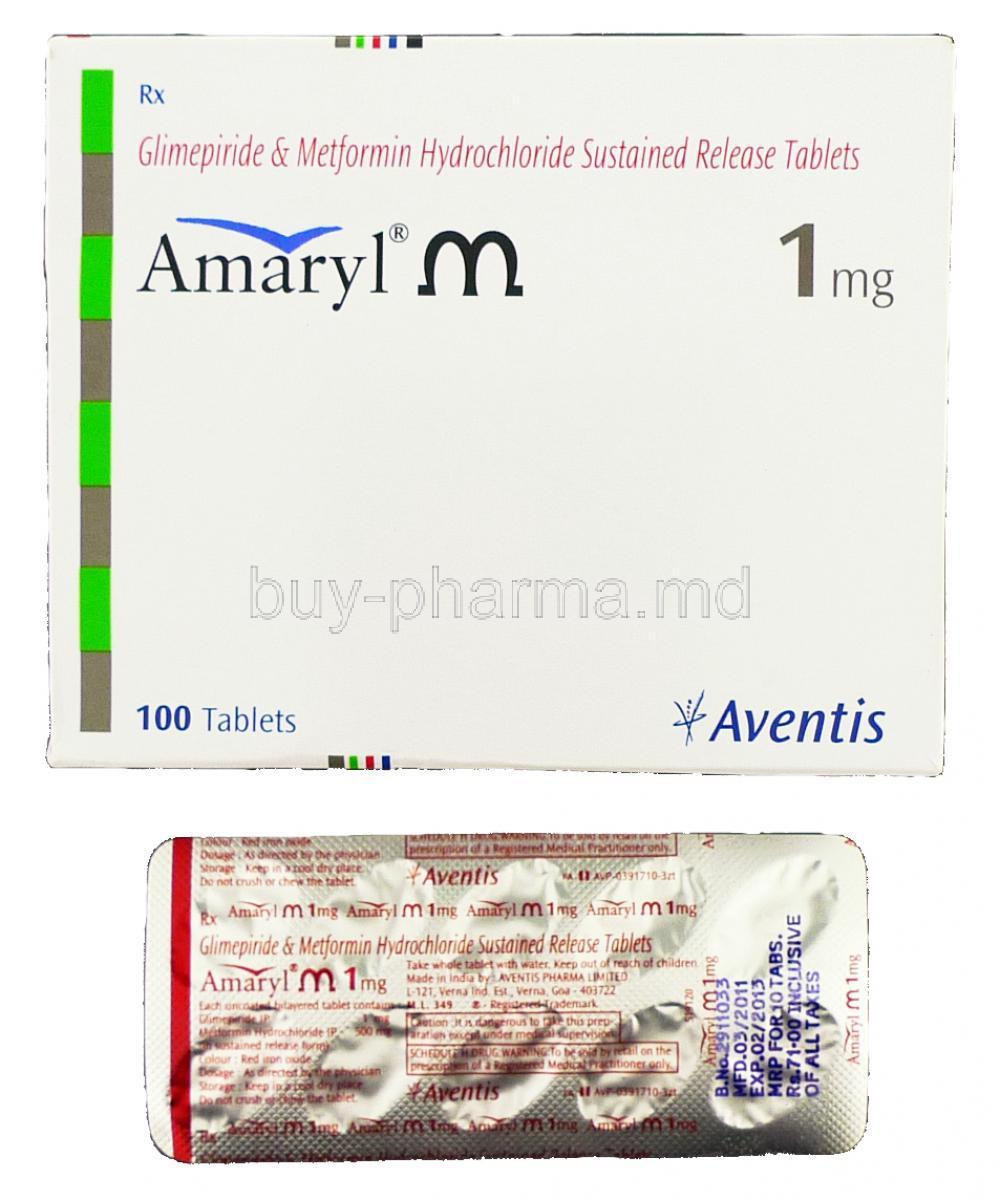 AMARYL (glimepiride tablets) 1, 2, and 4 mg